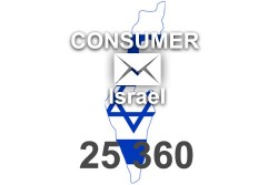 2020 fresh updated Israel 25 360 Consumer email database
