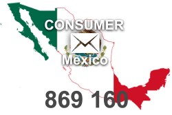 2021 fresh updated Mexico 869 160 Consumer email database