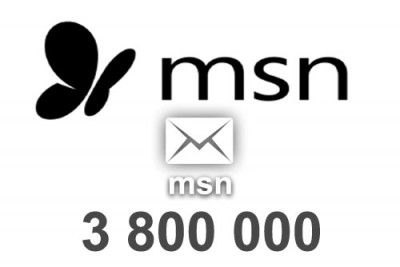 2020 fresh updated MSN 3 800 000 Consumer email database