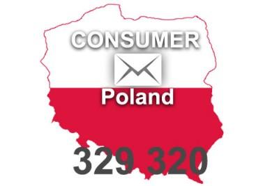 2020 fresh updated Poland 329 320 Consumer email database